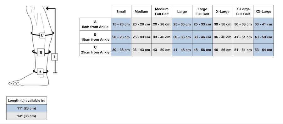 medi juxtafit size chart