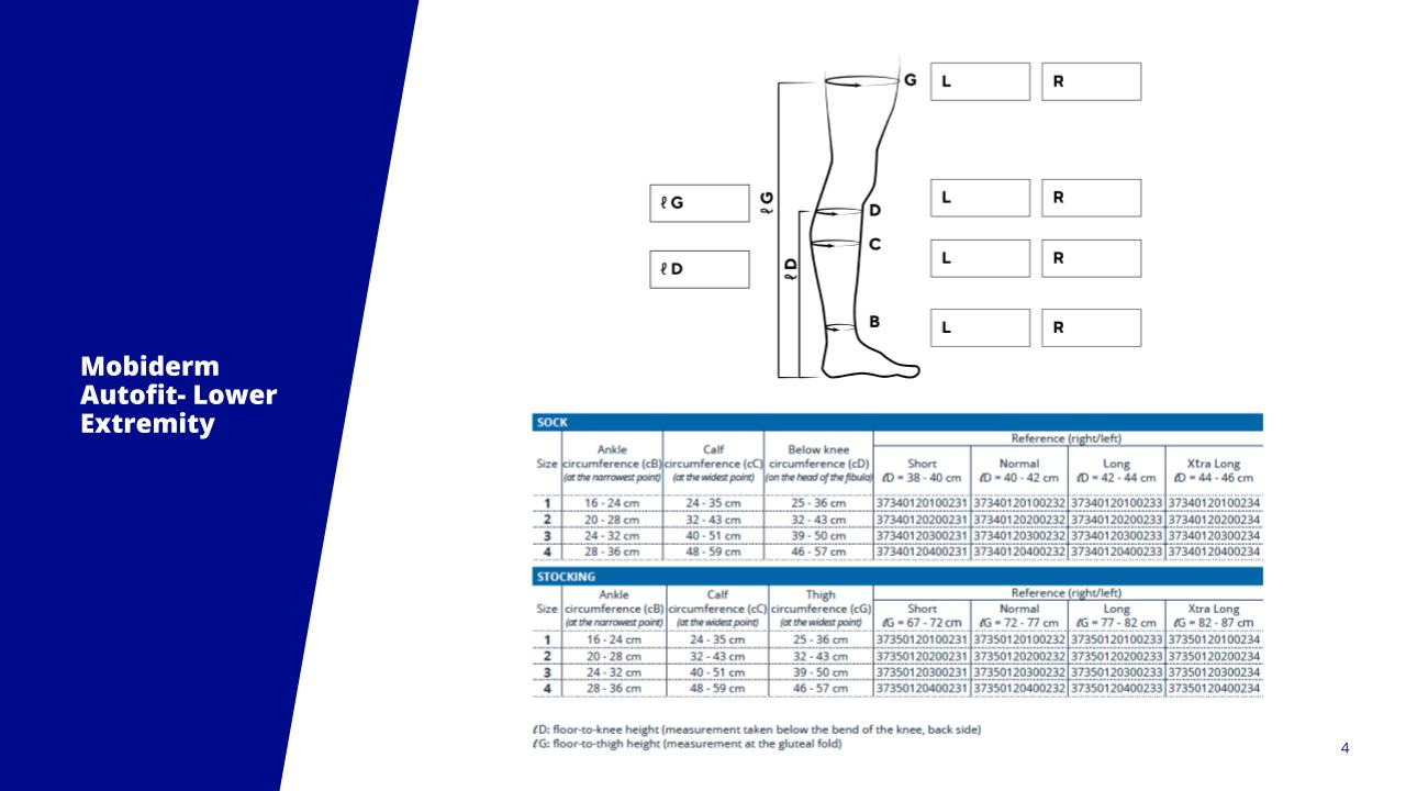Mobiderm Lower Extremity Size Chart