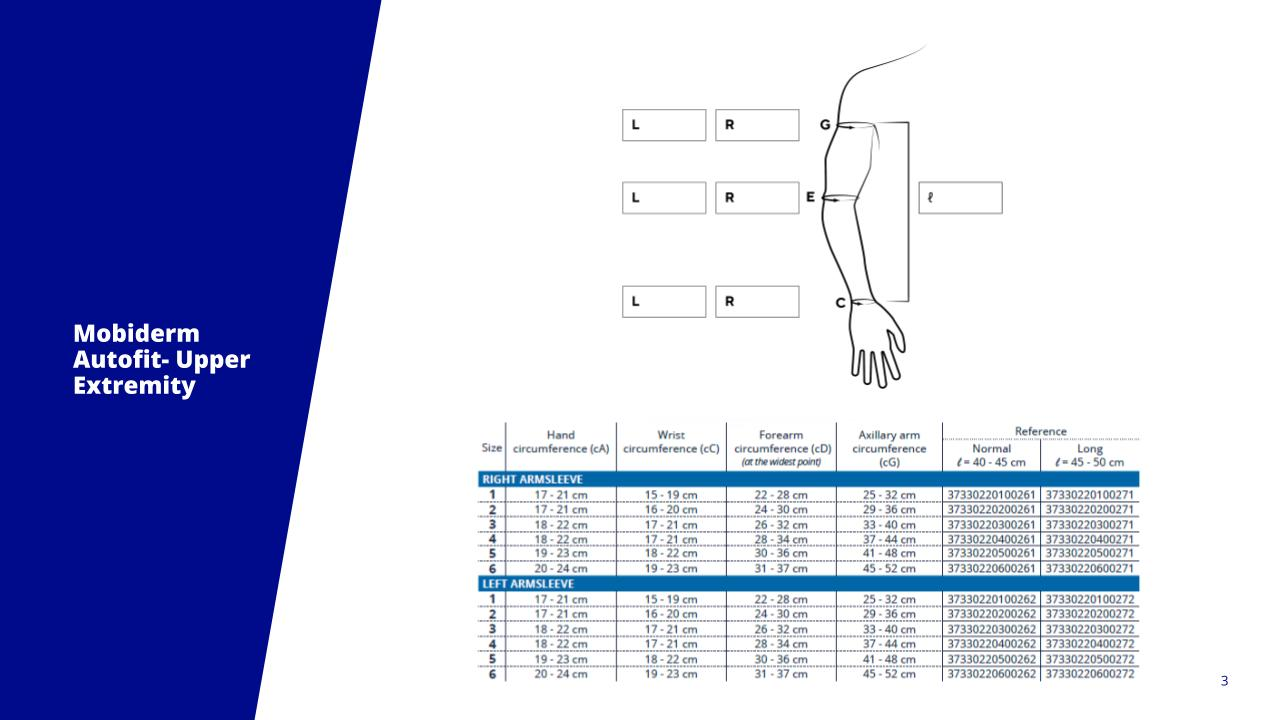 Mobiderm Upper Extremity Size Chart