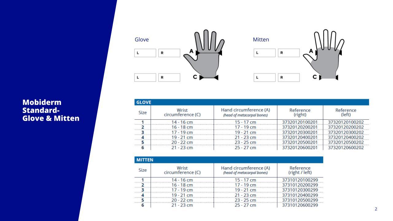 Mobiderm glove and mitten sizes