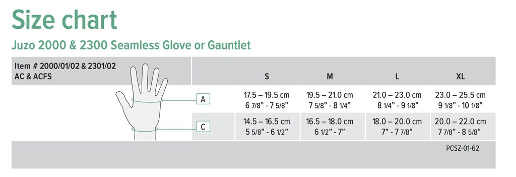 Juzo Soft Glove and Gauntlet Size Chart