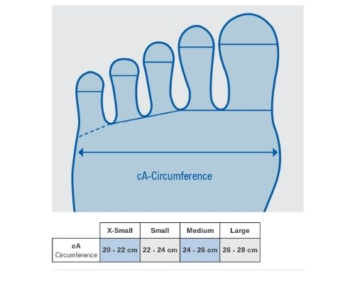 Jobst Farrow Toe Cap size chart
