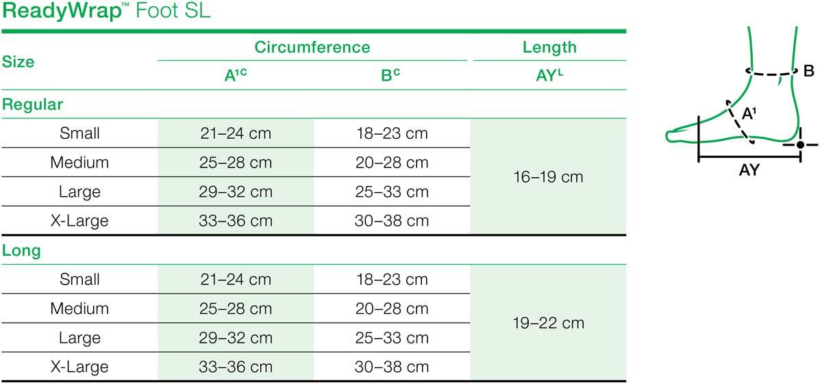L&R Readywrap Foot SL Size Chart