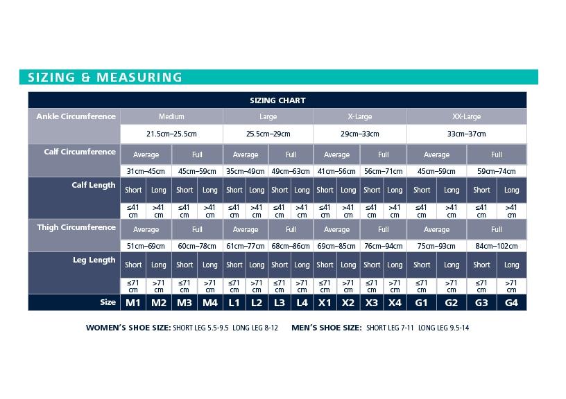 Sigvaris Secure Size Chart