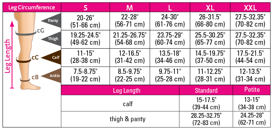 Medi Duomed Advantage Knee Highs Sizing Chart